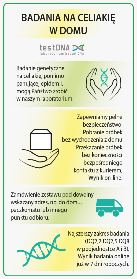 badanie na celiakię w domu